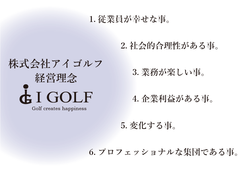 株式会社アイゴルフ経営理念 1.従業員が幸せな事。2.社会的合理性がある事。3.業務が楽しい事。4.企業利益がある事。5.変化する事。6.プロフェッショナルな集団である事。